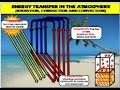 Energy Transfer In The Earth's Atmosphere