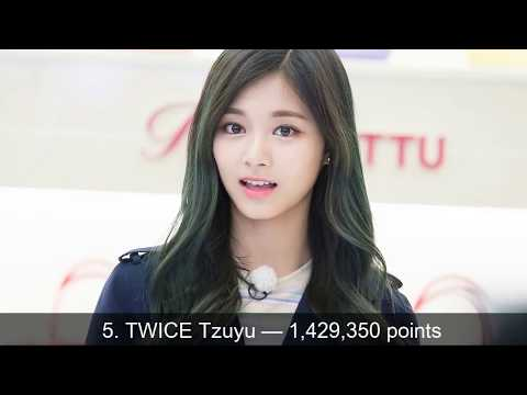 TOP 10 Most Popular Girl Group Members By Brand Recognition for May !!