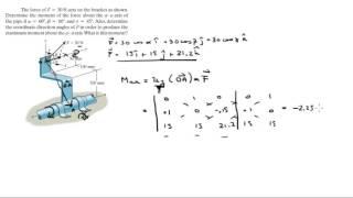 Finden Sie den moment über die aa-Achse und der Winkel für max moment