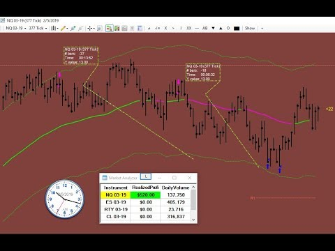 daytradr V2 – Jigsaw Platform Bridge™ with NinjaTrader