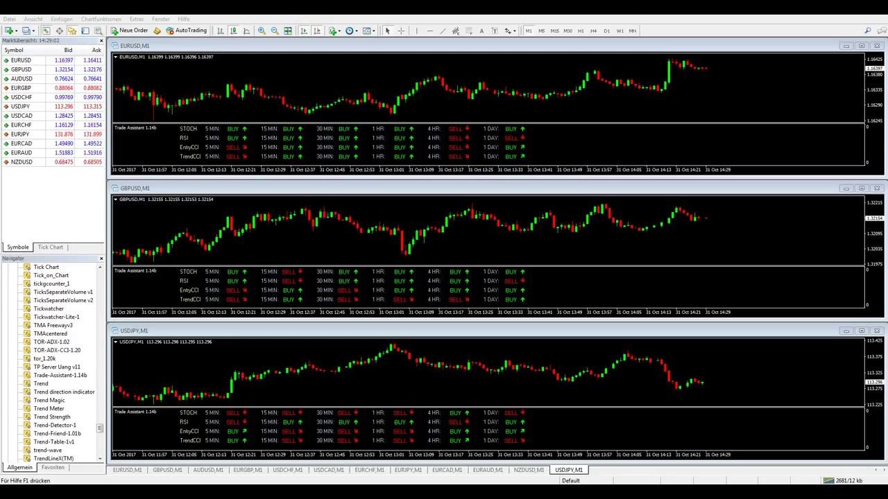 Форекс торговля мт4 торги по паре евро доллар на форексе