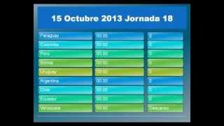 Calendario eliminatorias brasil 2014,tabla Fechas Horarios encuentro, año 2013