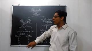 Business Statistics Lecture 1