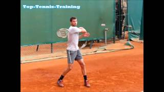 Grigor Dimitrov Forehands In Slow Motion 2014
