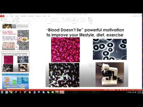Adrenal Fatigue solutions to have Energy  Dr. Nick Delgado & Dr. Hyla Cass Webinar