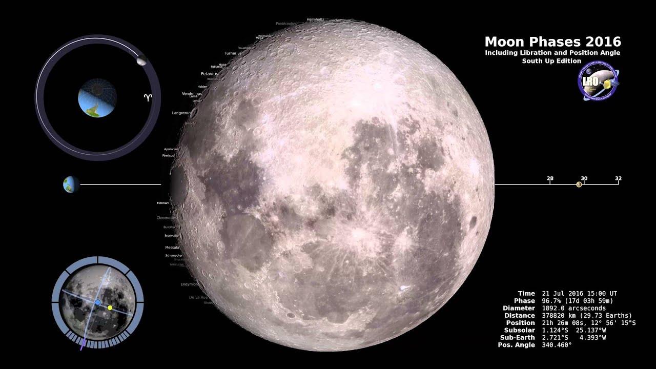 nasa lunar cycles - photo #8