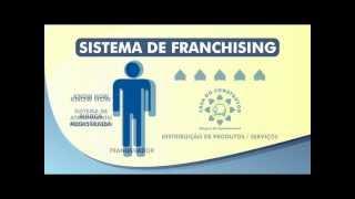01. Como funciona o sistema de franchising.flv