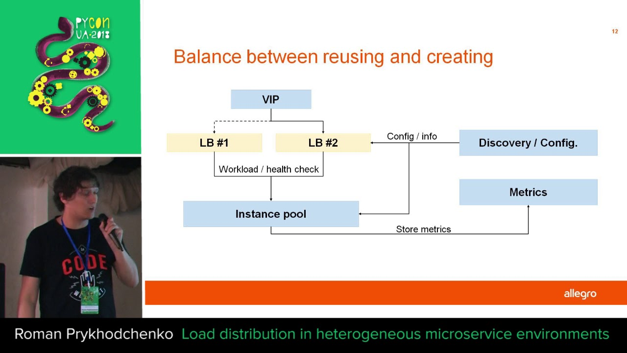 Image from Load distribution in heterogeneous microservice environments