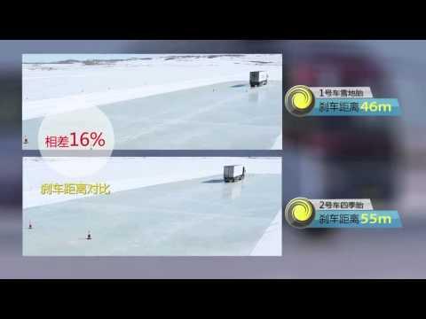 Snow Tyre Test in HeiLongJiang Province