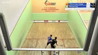 European junior squash championship - Individuals Highlights