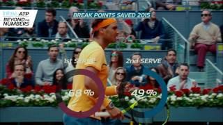 Facing Break Point Nadal Outperforms His Peers