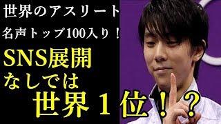 【羽生結弦】羽生結弦が世界のアスリート名声トップ100入り!日本人、SN...