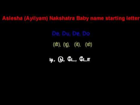 nakshatra baby name starting letter .