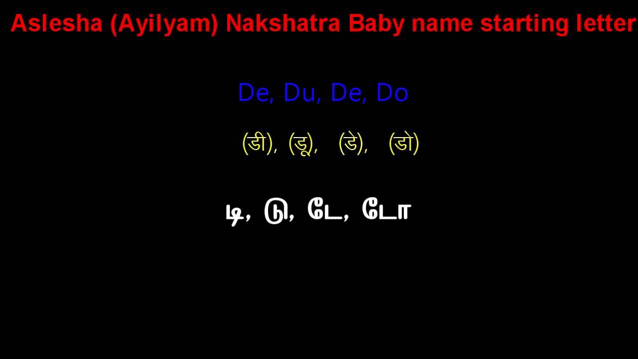 nakshatra baby name starting letter