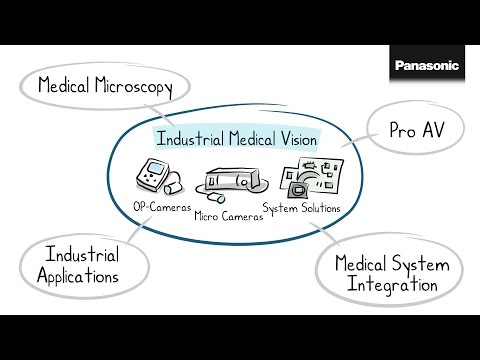 Panasonic Industrial Medical Vision - Image Movie
