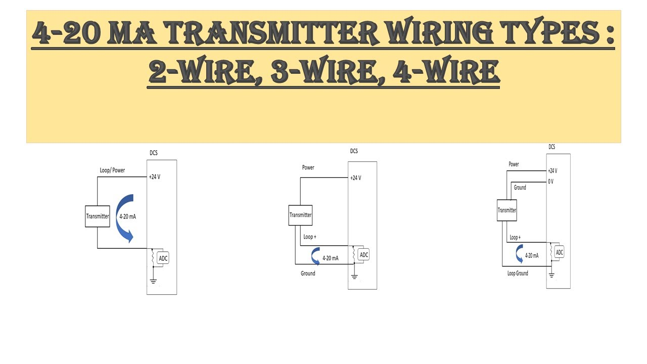 4 20 Ma Transmitter Wiring Types 2 Wire 3 Wire 4 Wire Youtube