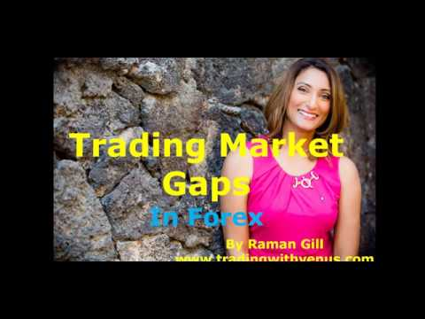 Trading MArket Gaps – Eurchf 15m Sept 25 2017