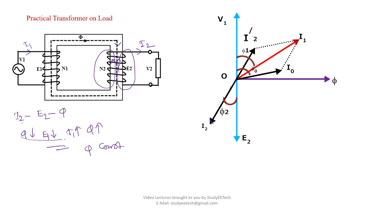 How To Draw Transformer Phasor Diagram