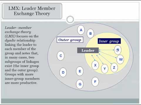 lmx theory essay Linking authentic leadership and lmx summary of leadership theory influences and contributions to authentic leadership and proposed outcomes 17 figure 2.