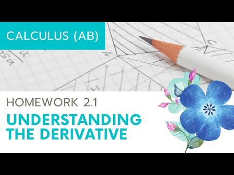 Calculus AB Homework 2.1 The Derivative