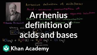 Arrhenius Definition Of Acids And Bases
