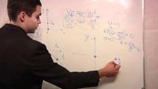 ЕГЭ физика B3. Репетитор Казань. Видео урок.