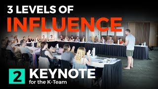 ARE YOU A LEADER? | Keynote for the K-Team #2