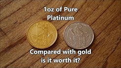 Platinum Spot Price