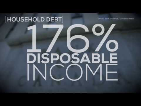 How much do Canadians owe in household debt?