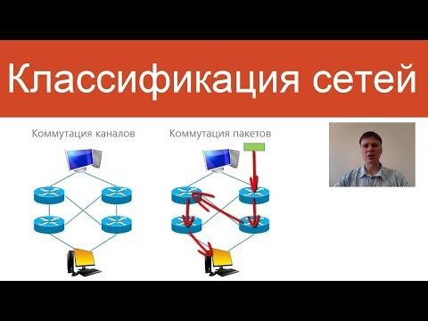 Конспект лекций по курсу Информатика и использование