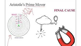 "aristotle notes on four causes and prime mover Prime mover:world, the aristotle sometimes called this prime mover ""god"" must be the first or prime mover, the first efficient cause."