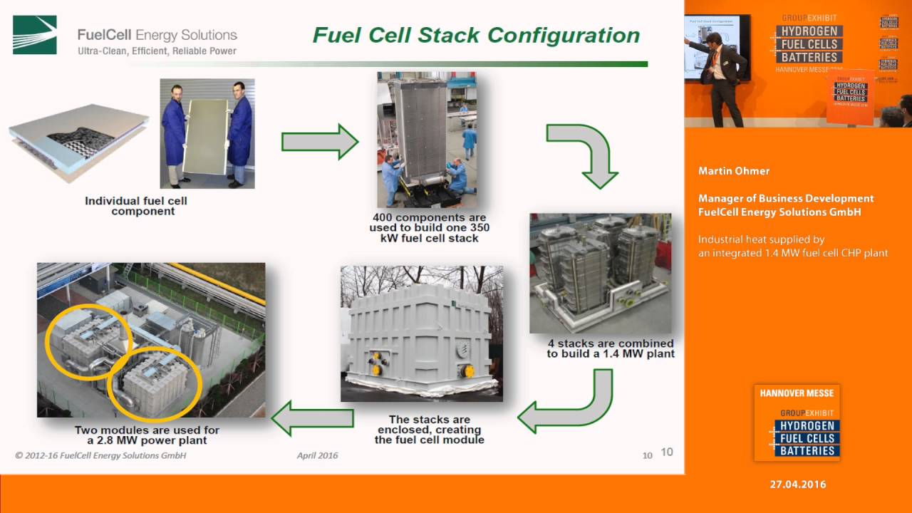 Industrial heat supplied by an integrated 1 4 MW fuel cell CHP plant
