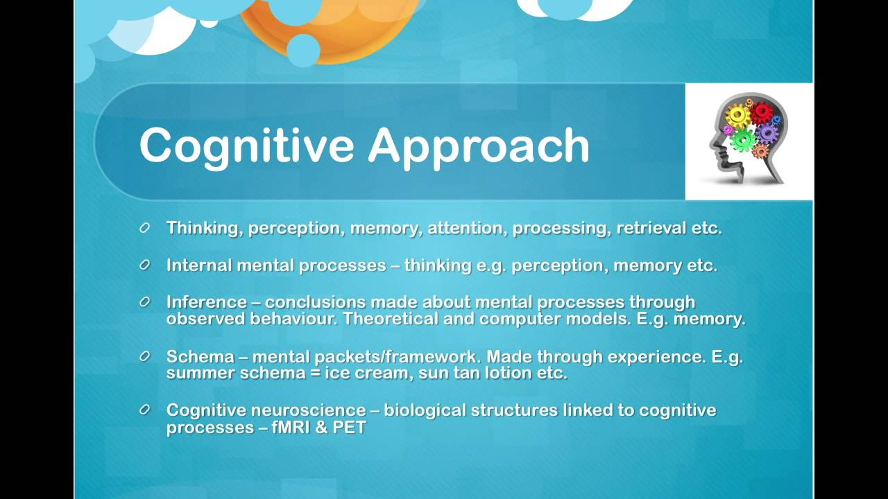Approaches in Psychology: Cognitive - A-level Psychology - PMT