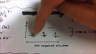 Finding the Number of Unpaired Electrons in Complex Ions