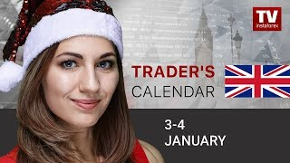 InstaForex tv news: Trader's calendar January 3 - 4: