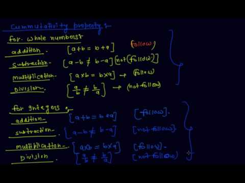 Commutativity Property for Whole Integers And Rational Numbers |  8 Mathematics Rational Number