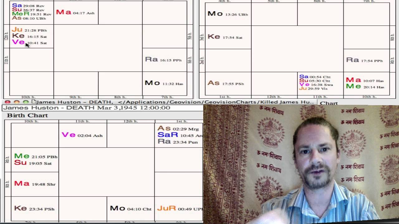 Vedic astrology reincarnation chart study sam geppi also youtube rh