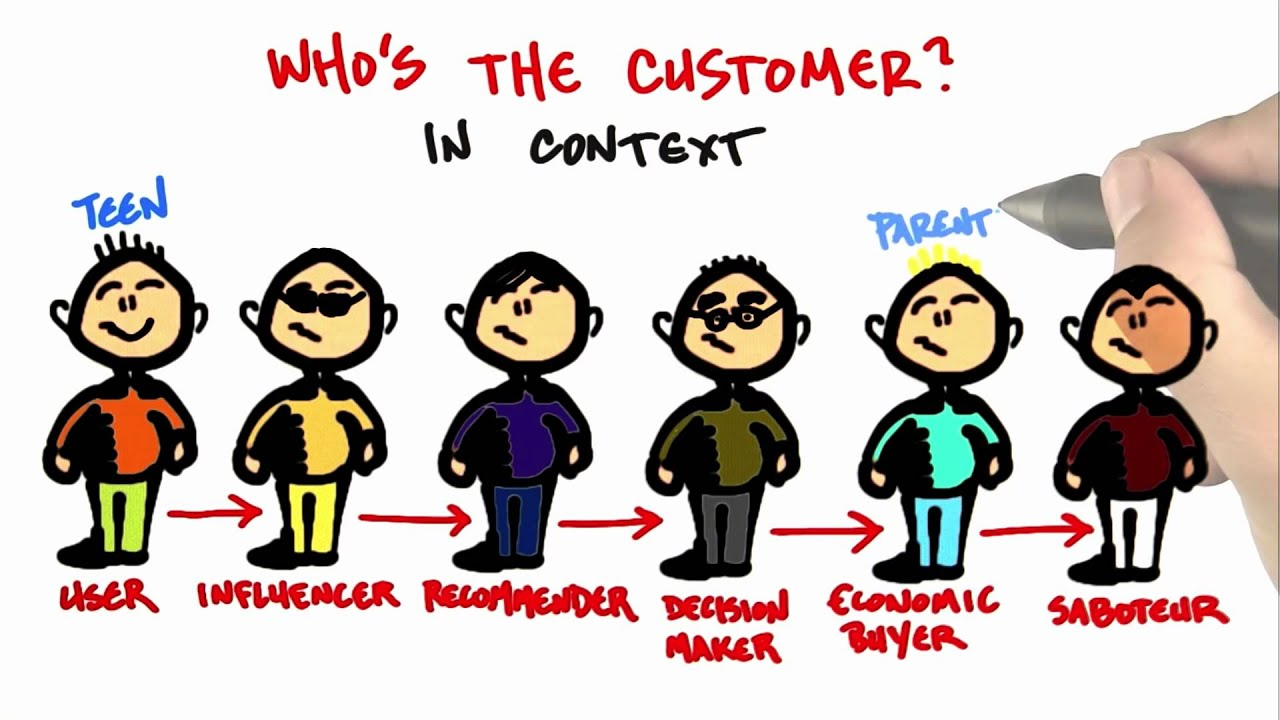 Customer In Context - How to Build a Startup