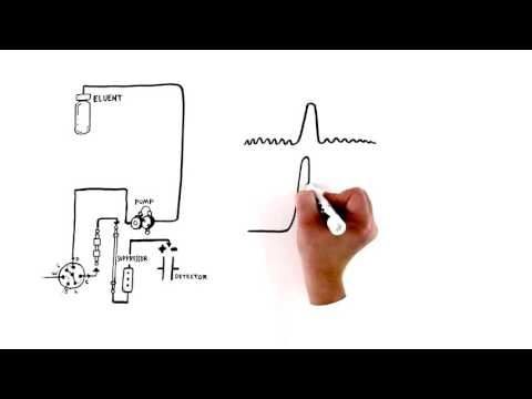 how is mass spectrometry used in carbon dating