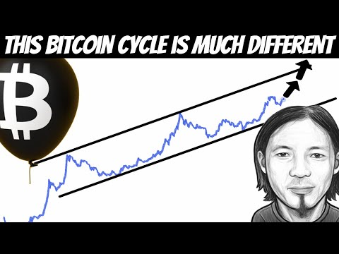 Willy Woo: Bitcoin Supercycle is Real!!   LAST SUPERCYCLE!!
