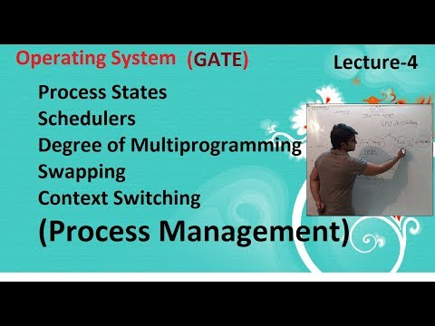 Process Sate Diagram, Schedulers, Dispatcher, Context Switching, Swapping  OS(GATE) lecture 4