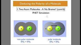 Chemical Bonding 4 - Polarity