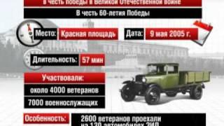 Самые значительные московские парады в честь победы в ВОВ