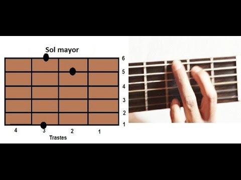 Como tocar guitarra - 3 8