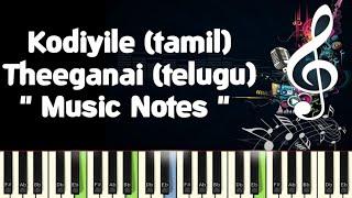 Kodiyile Malligai /Theeganai Mallelo/Piano Notes /Midi File /Karaoke