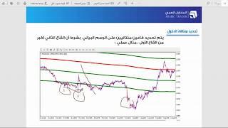 ندوات المتداول العربي تداول توافق السعر مع الزمن بدون إنعكاس مع الطريقة الرقمية