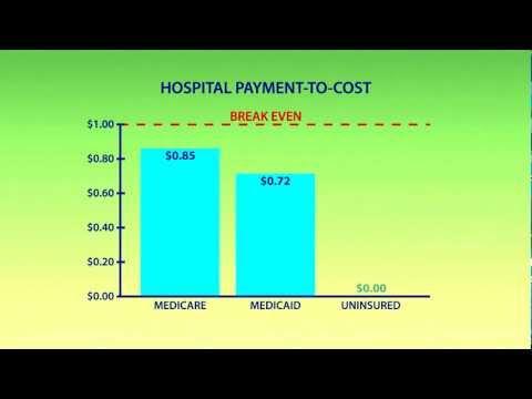 South Dakota Association of Healthcare Organizations (SDAHO) - State Medicaid Video