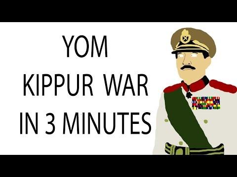 Yom Kippur War   3 Minute History