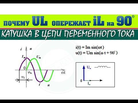 Почему UL опережает IL на 90°│Сдвиг фаз между UL и IL│Катушка в цепи переменного тока