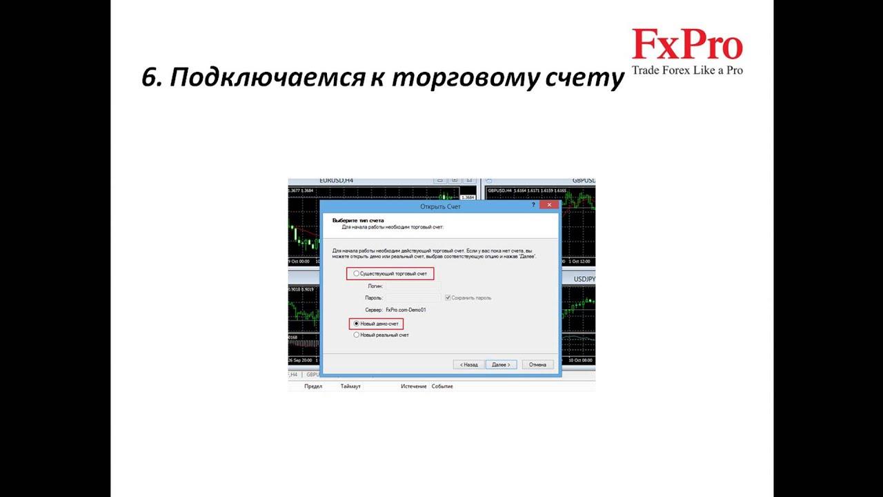 Обучение forex на кипре впс сервер тестовый период для форекс
